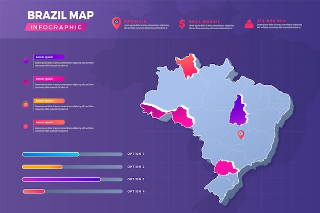 Gradient brazil map infographic