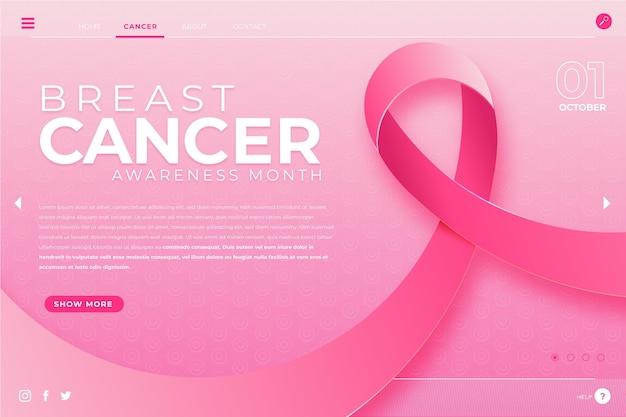Modello di pagina di destinazione del mese di consapevolezza del cancro al seno sfumato