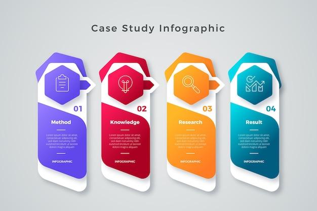 Gradient case study infographics