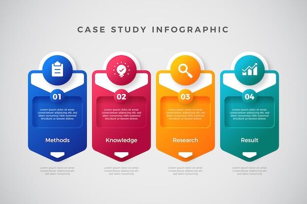 グラデーションのケーススタディのインフォグラフィック