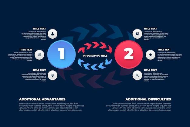 Infografica causa ed effetto gradiente
