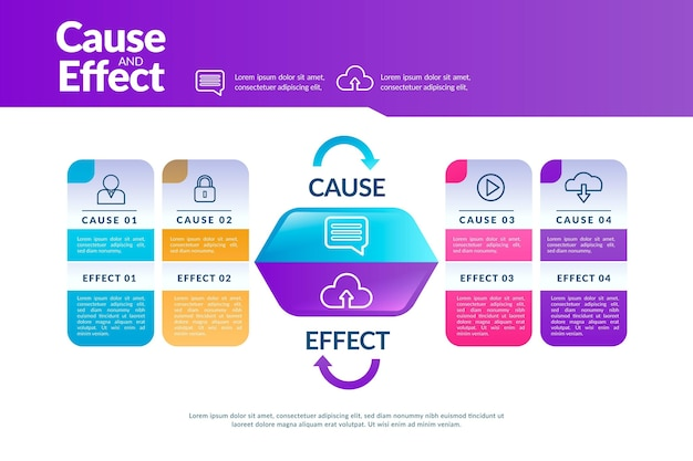 Gradient cause and effect infographic