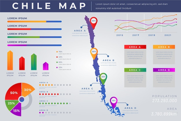 Gradient chile map infographic