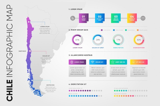 Gradiente cile mappa infografica