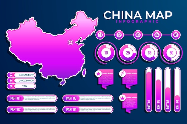 Gradient china map infographic