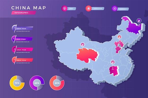Градиент китайской карты инфографики