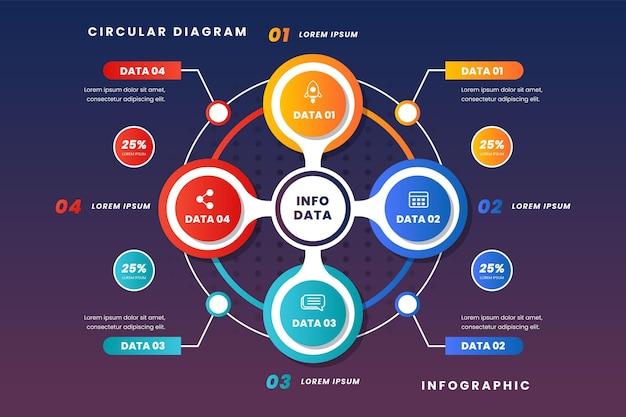 Gradiente diagramma circolare infografica