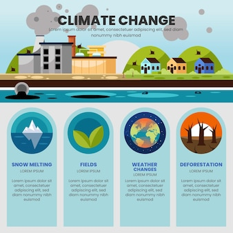 Gradient climate change infographic template