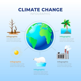 Градиентная инфографика изменения климата