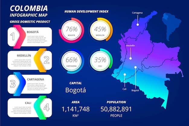 Gradient colombia map infographic
