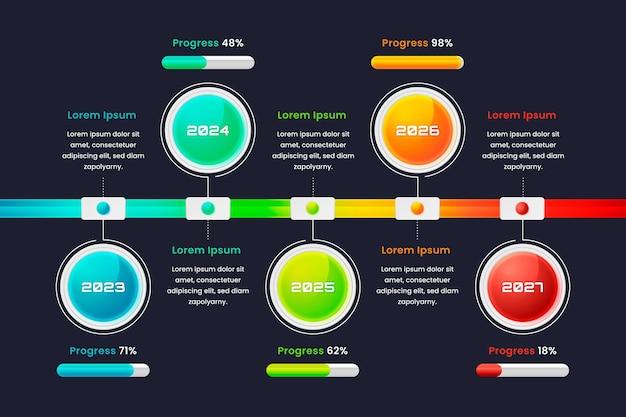 Gradiente infografica timeline colorata