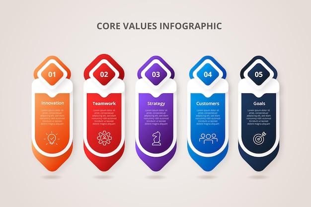Инфографика основных ценностей градиента
