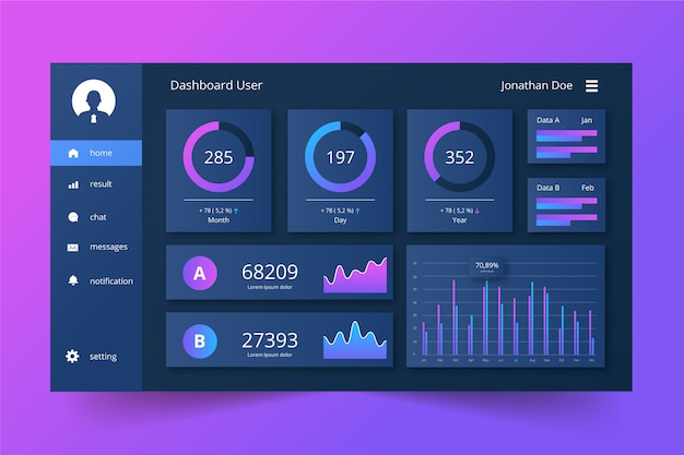 Gradient dashboard user panel template