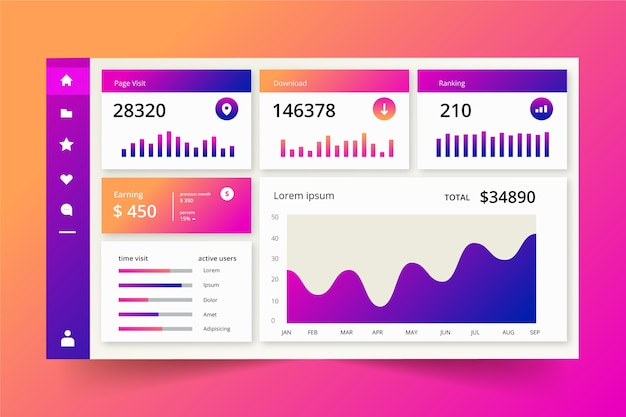 Панель пользователя gradient dashboard