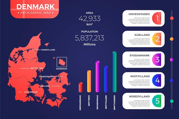 Gradient denmark map infographic