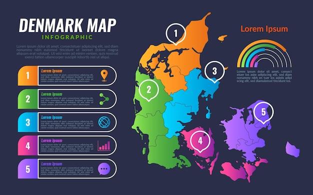 그라디언트 덴마크지도 infographic