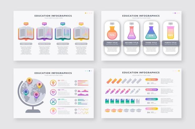 Infografica educazione gradiente
