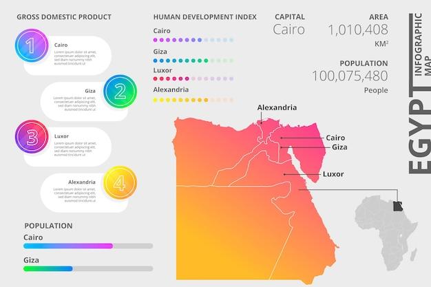 Градиентная карта египта инфографики