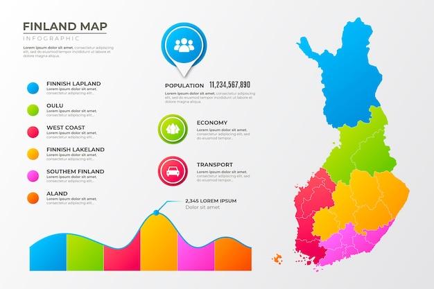Gradiente finlandia mappa infografica