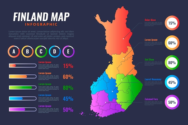 Gradient finland map infographic