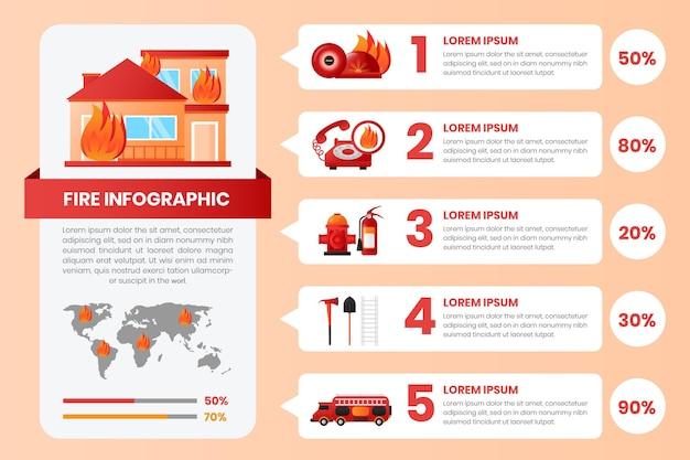 Modello di infografica fuoco gradiente