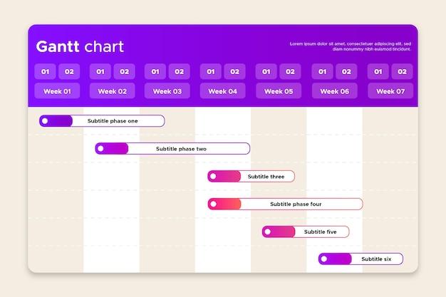 Gradient gantt chart concept