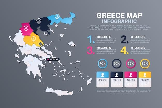 Gradiente grece mappa infografica