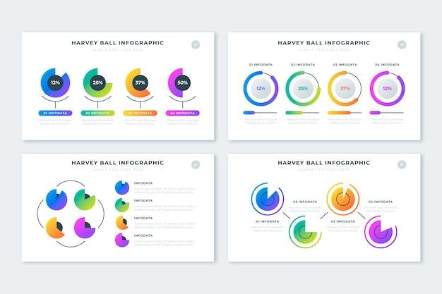 Gradient harvey ball diagrams