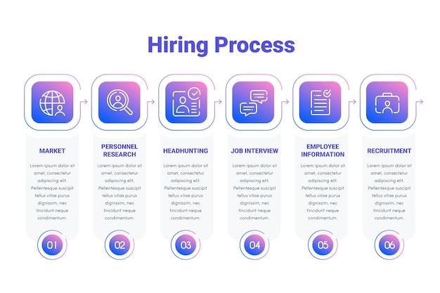 Gradient hiring process infographic template