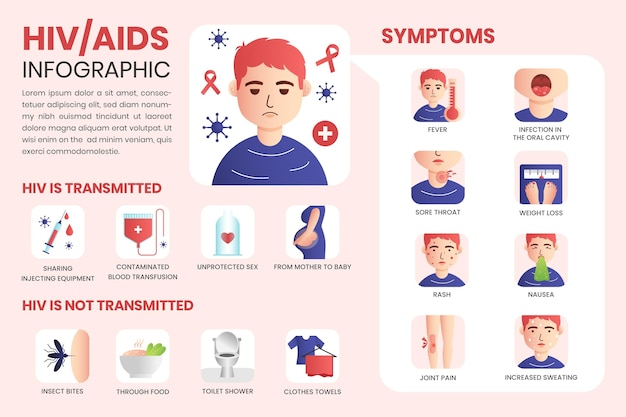 Gradient hiv infographic template
