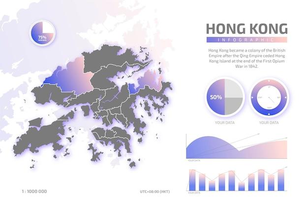 그라디언트 홍콩지도 인포 그래픽