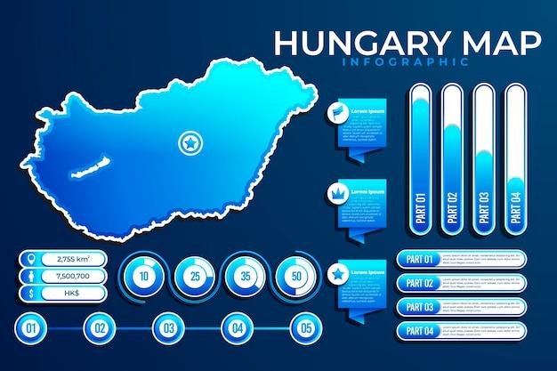 グラデーションハンガリー地図インフォグラフィックテンプレート