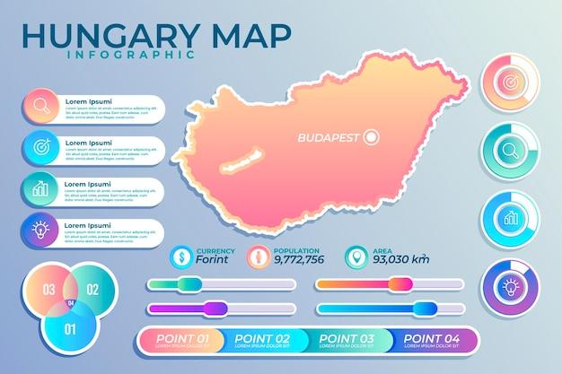 グラデーションハンガリー地図のインフォグラフィック