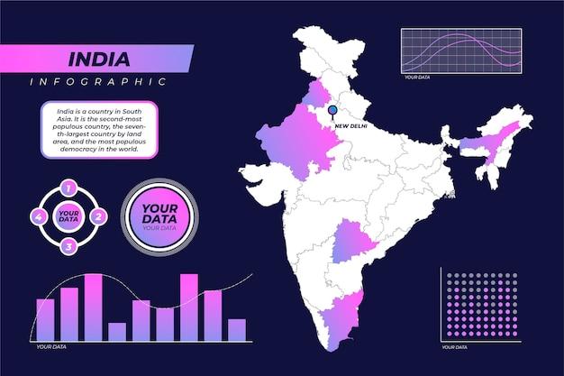 그라데이션 인도지도 infographic