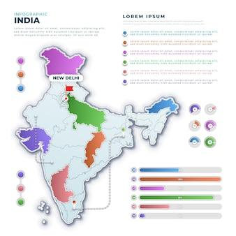 グラデーションインド地図のインフォグラフィック