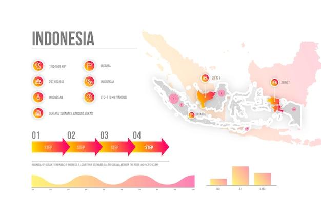 Gradient indonesia map infographic