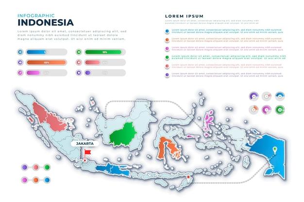 Gradiente indonesia mappa infografica