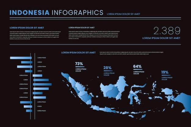 勾配インドネシア地図のインフォグラフィック