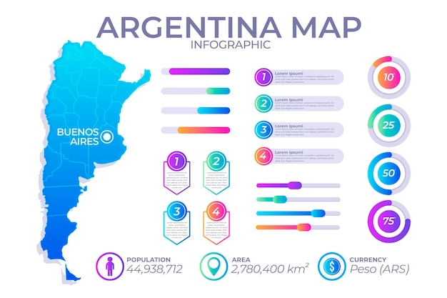 Gradient infographic map of argentina