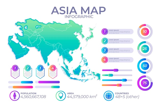 Gradient infographic map of asia