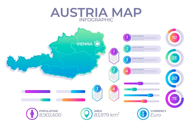 Gradient infographic map of austria