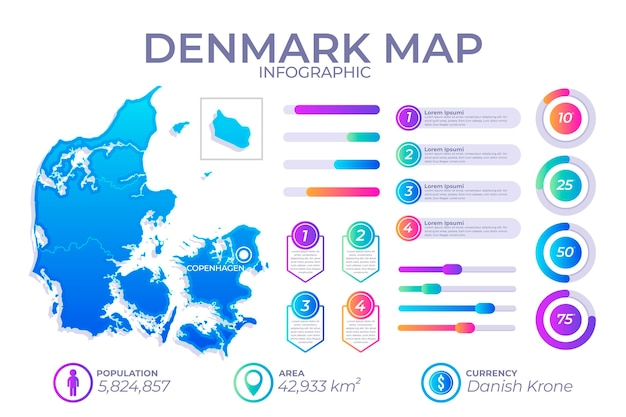 Gradient infographic map of denmark