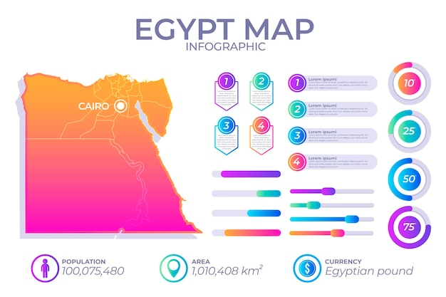 Gradient infographic map of egypt