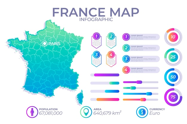 Gradient infographic map of france