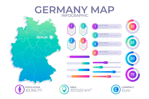 Gradient infographic map of germany