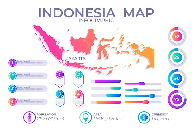 Gradient infographic map of indonesia