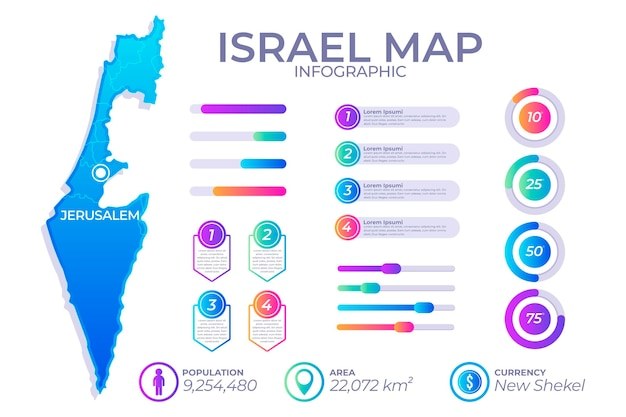 Gradient infographic map of israel