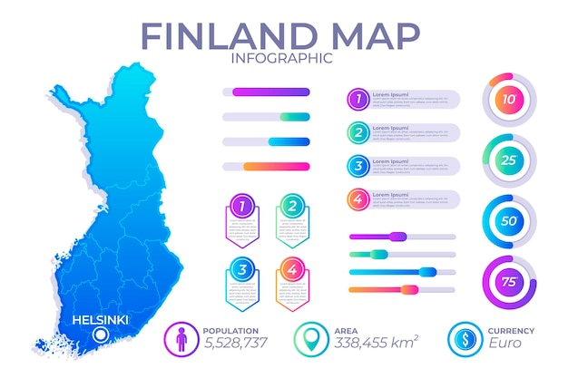 フィンランドのグラデーションインフォグラフィックマップ