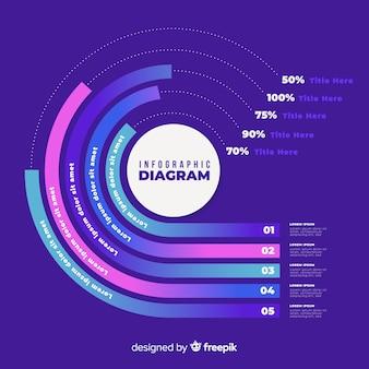 紫色の背景にグラデーションのインフォグラフィック