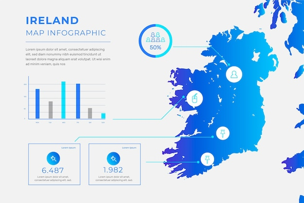 Gradient ireland map infographic